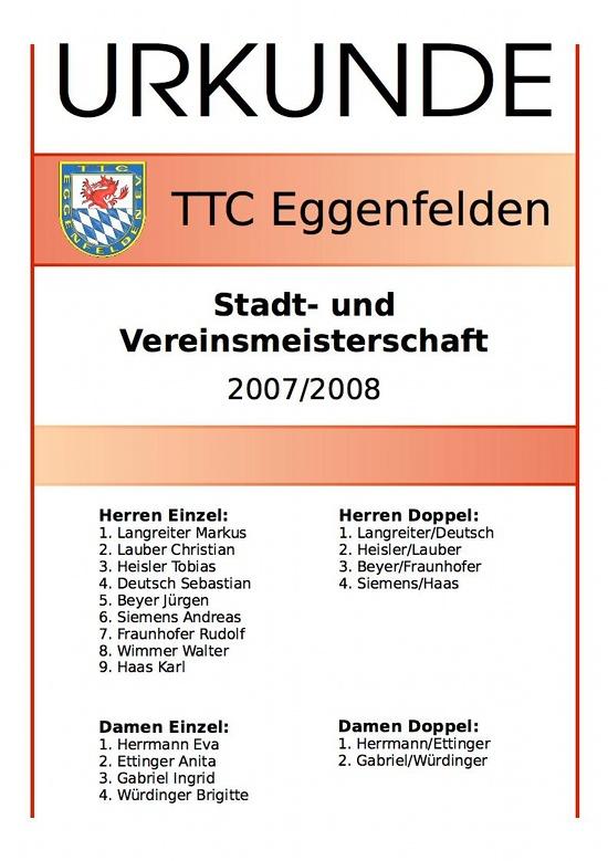 ergebnis2008vm